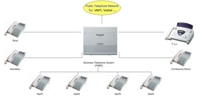 Extra low voltage system installation