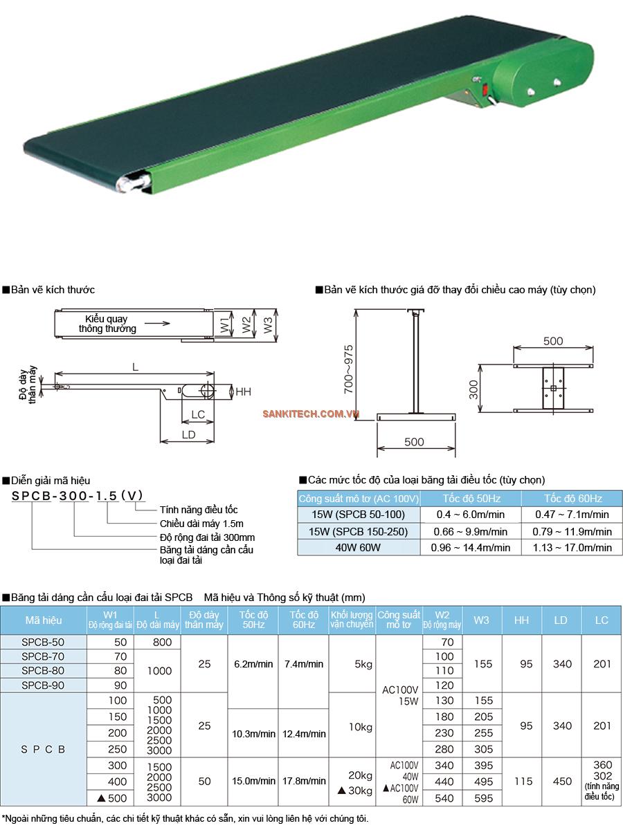 Crane Conveyor